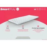 van Landschoot Topdekmatras Smart Polyether
