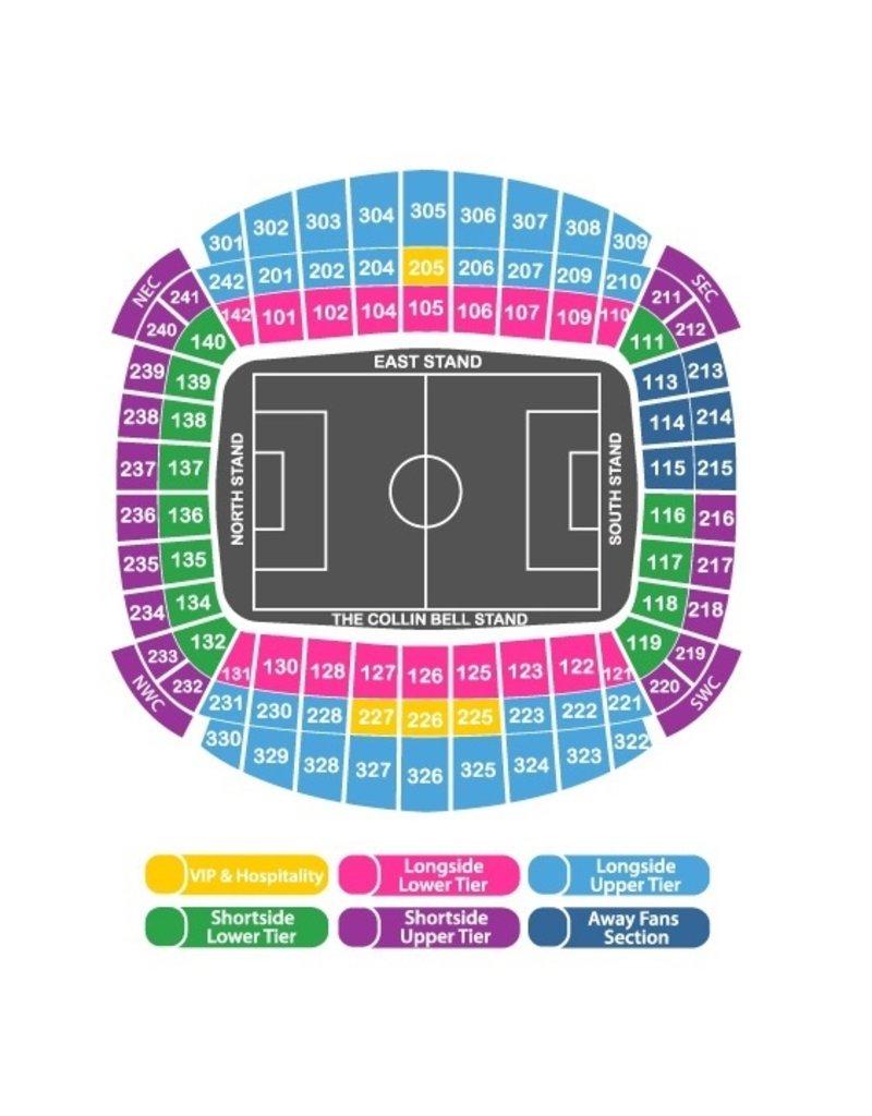 Manchester City - Brentford City 9 februari 2022