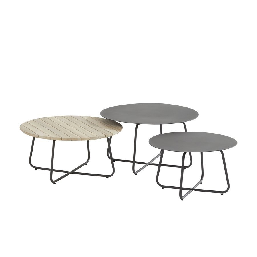 Bijzettafel Tuin - Dali - Ø 73 cm - Antraciet - Aluminium / RVS - 4 Seasons Outdoor-5