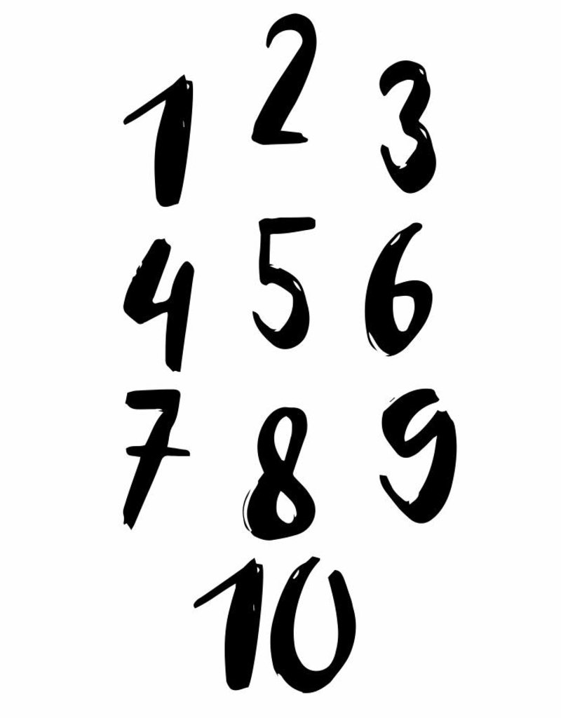 Cijfer poster (A4/A3)