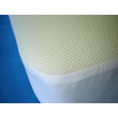 Cevilit Split Topper Hoeslaken Molton Waterdicht Matrasbeschermer 3 D Comfort