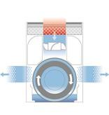 Boneco H300 Air washer NEW