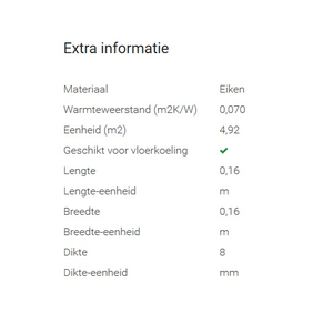 Tisa-Line Subsistema de clase A de Essen 4.92 m2 por paquete