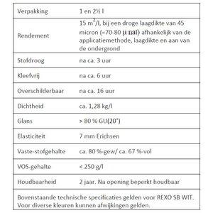 Evert Koning Rexo SB Topcoat (NEW) Basic Other Colors