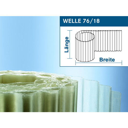 Gfk Wellpolyester Meterware 76/18 - Transparent-Natur