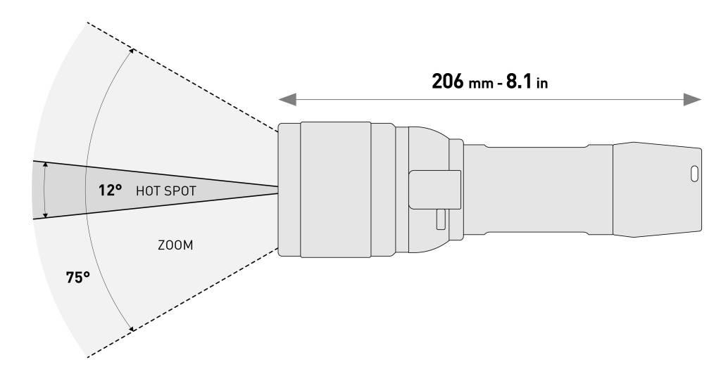 Mares EOS 20rz Torch-2