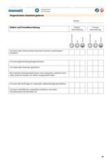 manuell Unterrichtsmaterial Fingerstricken/Zyklus 1/als digitales Produkt