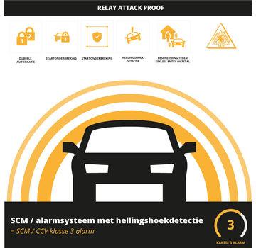 Alarmsysteem met hellingshoekdetectie