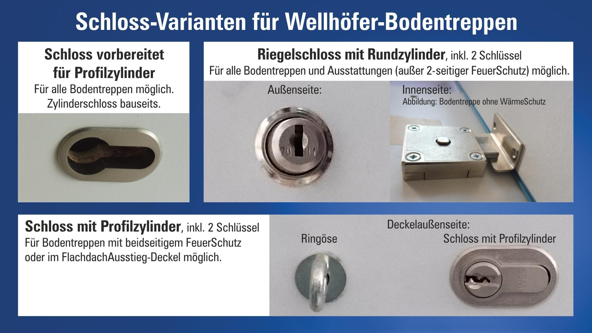 Wellhöfer Scherentreppe Liliput (Standardmaße)