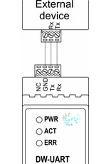 Larnitech DW-UART - DIN-rail UART-interface