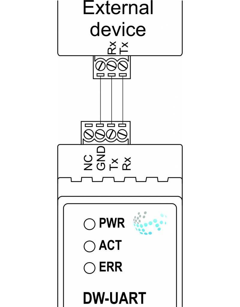 Larnitech DW-UART