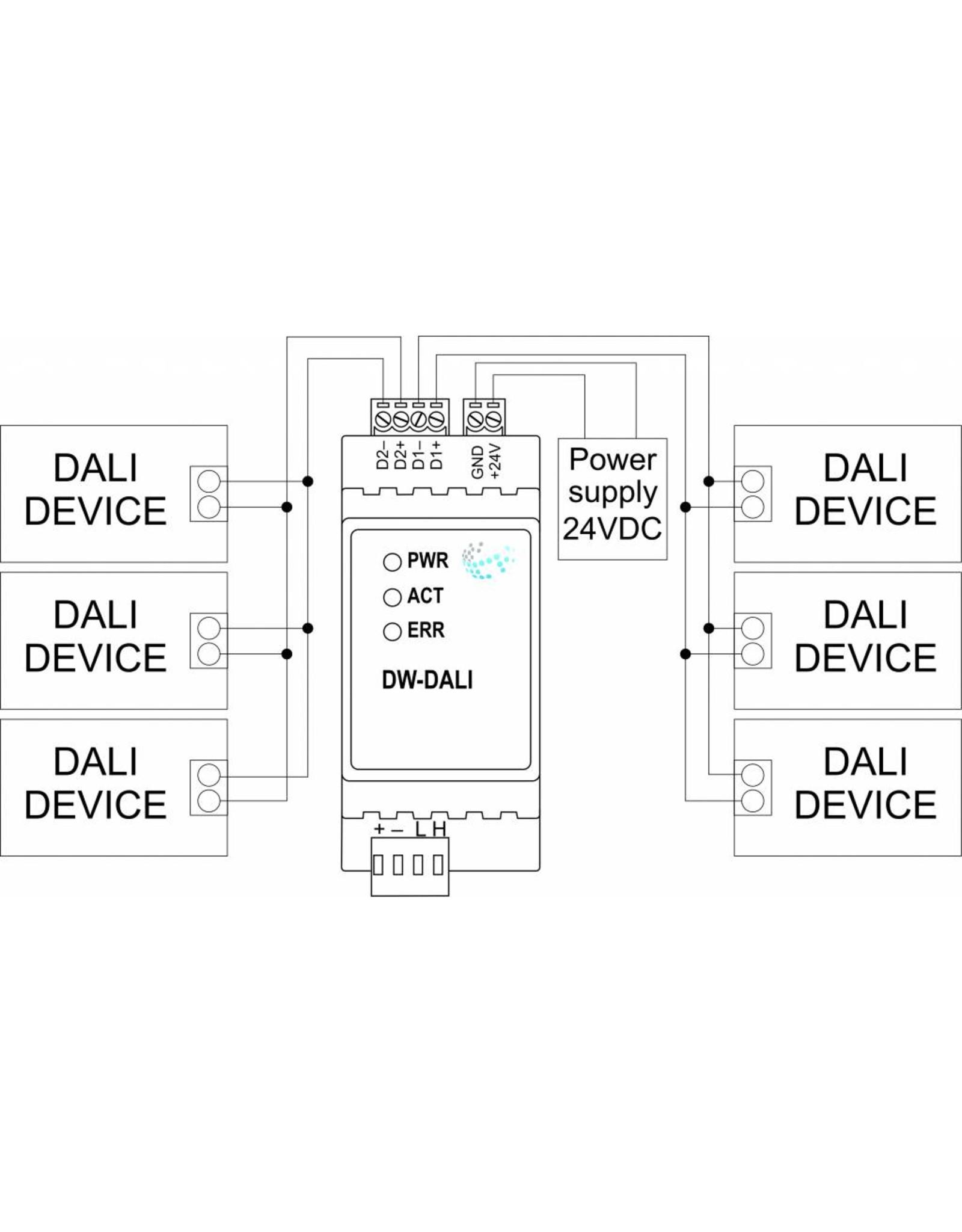 Larnitech DW-DALI - DIN-rail DALI-interface