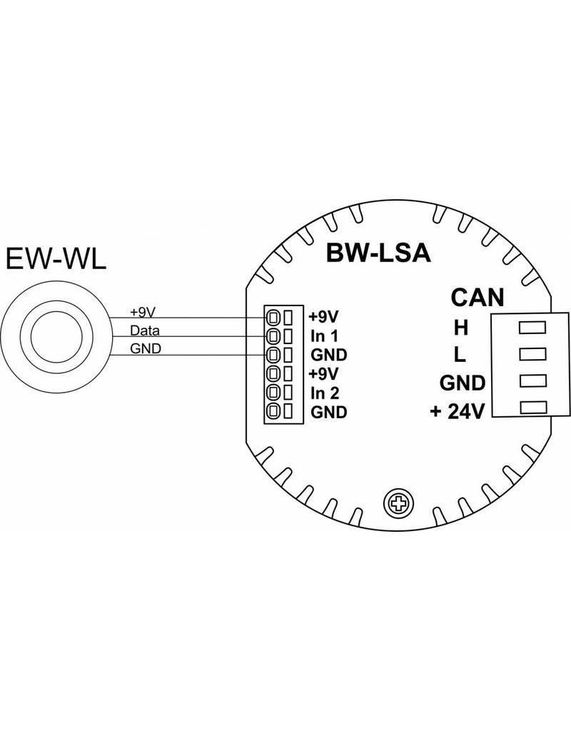 Larnitech EW-WL