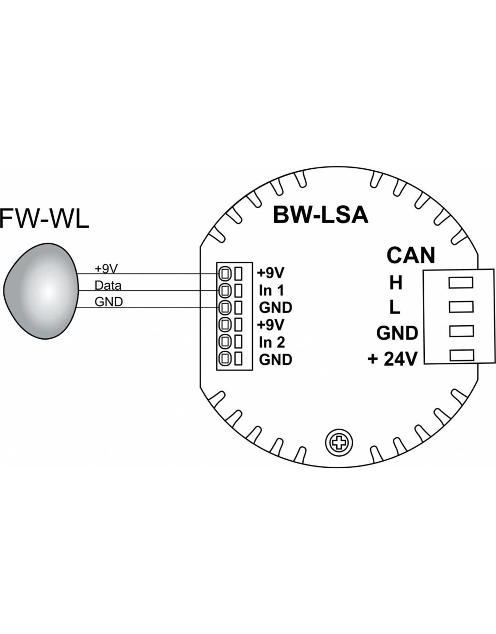 Larnitech FW-WL - Opbouw waterlekkage sensor met ingebouwde verlichting