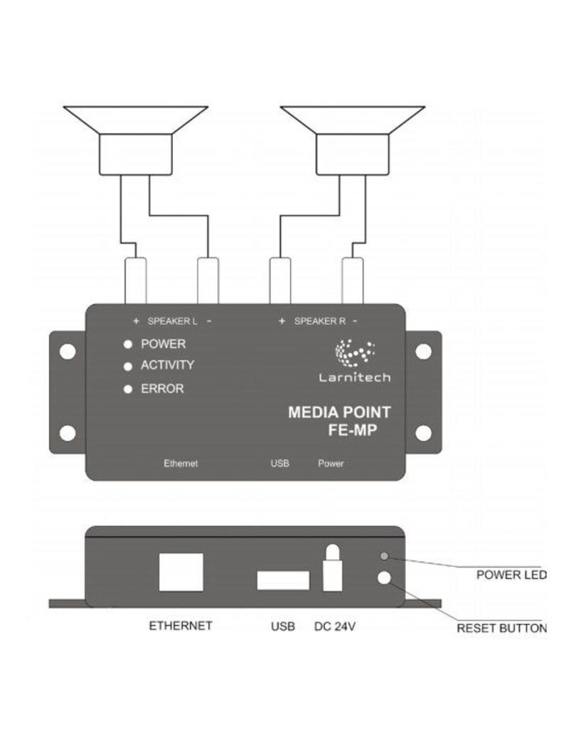Larnitech FE-MP - Media Point