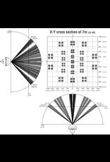 Larnitech CW-MLI-II - Sensor voor beweging, lichtsterkte en tevens infraroodzender