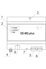 Larnitech DE-MG.plus (Main Gateway - Server)