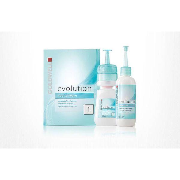 Evolution Perm Set