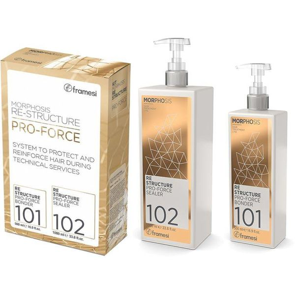 Morphosis Re-Structure Pro Force Kit