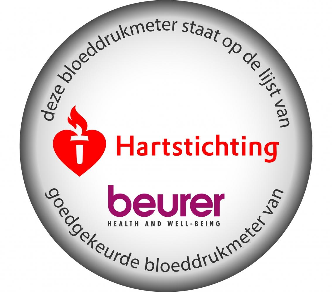 Goedgekeurde bloeddrukmeter, Op de lijst van hartstichting