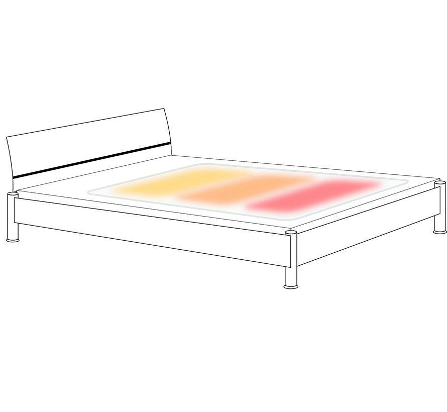 Warmtedeken 3 warmtezones