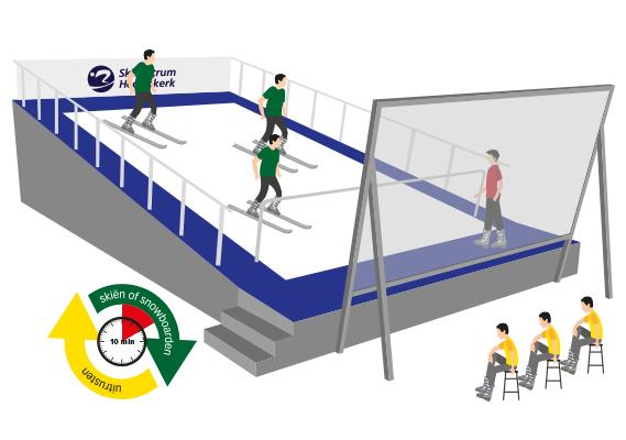 Afbeelding van indoorrolbaan