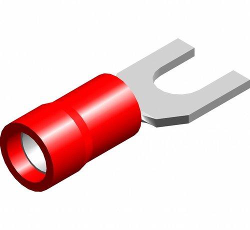 Vorkkabelschoen easy entry - PVC geïsoleerd - Draaddikte 0.5-1.5 mm² - 100 st.