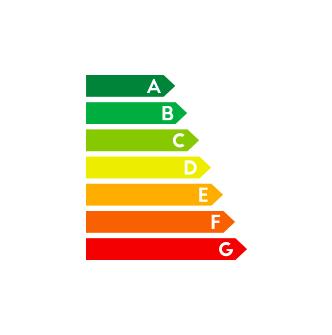 Europees label energie-efficiëntie
