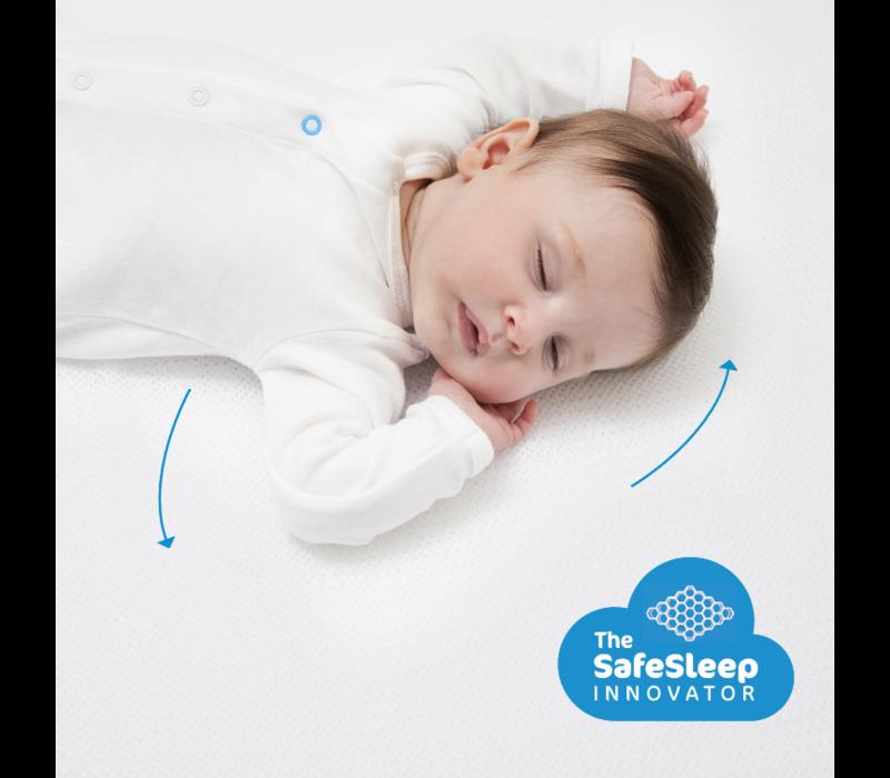 Sleep Safe Evolution Pack PREMIUM: matras + matrasbeschermer 120x60cm