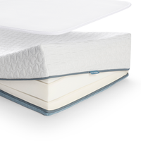 Sleep Safe Evolution Pack PREMIUM: matras + matrasbeschermer 140x70cm
