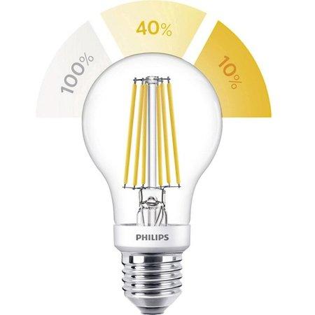 Bekijk hier al onze 3 standen lichtbronnen