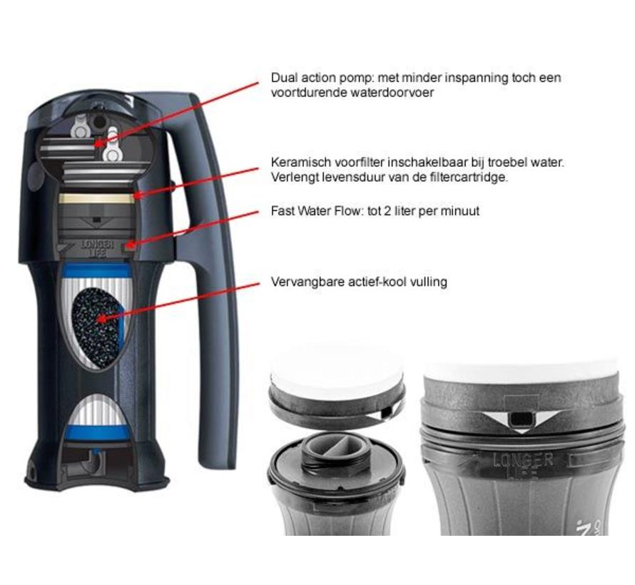 A Review of Katadyn Water Filter: For Your Halloween ...