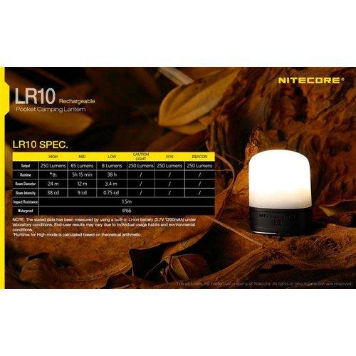 NiteCore NiteCore LR10 Pocket Camping Lamp (250 lumen - USB oplaadbaar)