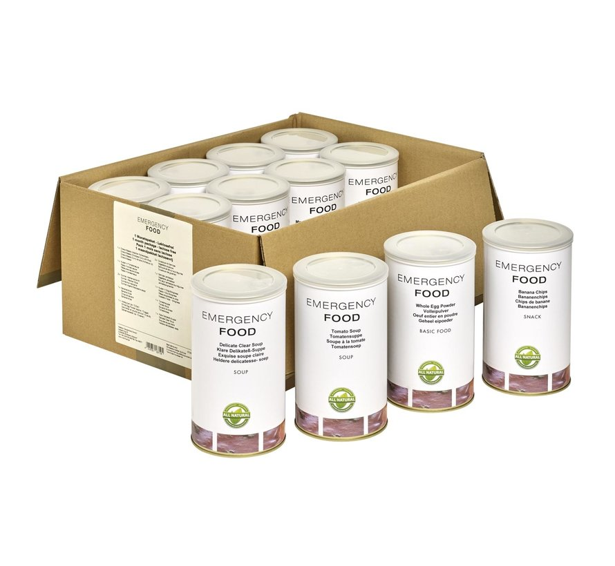 30-dagen Noodvoedselpakket Lactose-vrij (Noodrantsoenen)
