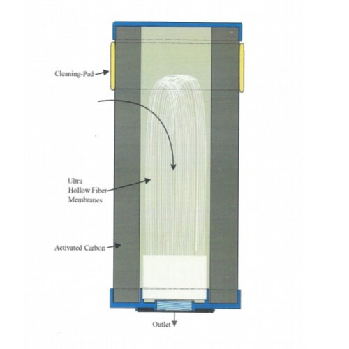 "AQUA Logic waterfilters AQUA Logic Inline-C-Ultra 10"" waterfilter (met actief-kool en ultra-membraan)"