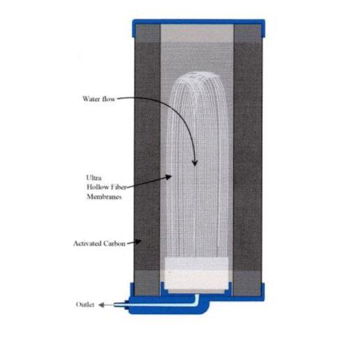 AQUA Logic waterfilters AQUA Logic Siphon-CS-Ultra (zwaartekracht-waterfilter)