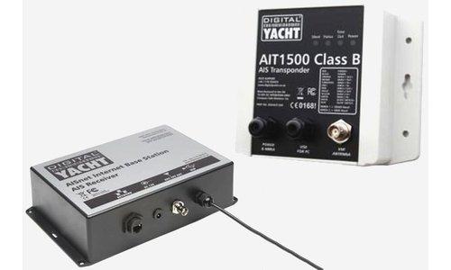 AIS Receivers & Transponders