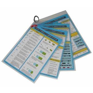 Cockpit Card - Chart Symbols & Abbreviations