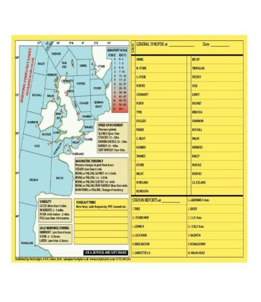 Cockpit Card - Shipping Forecast