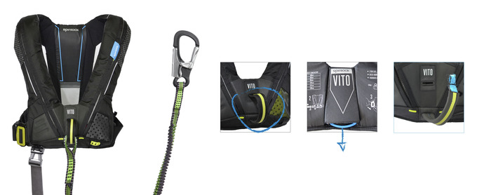 Spinlock Harness Release System