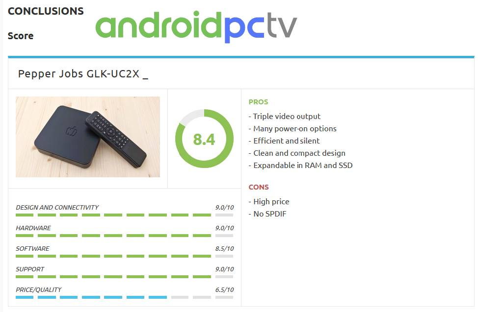 Androidpctv.com review the GLK-UC2X