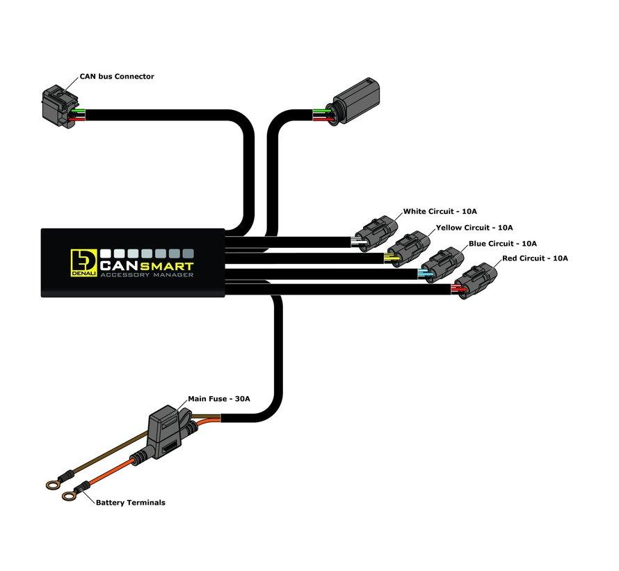 Denali CANsmart™ Controller GEN II - BMW R1200LC & R1250 Series