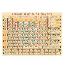 Cavallini decoratieve poster - periodiek systeem