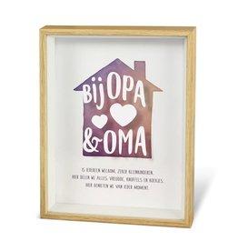 it's a wonderful deco - bij opa & oma