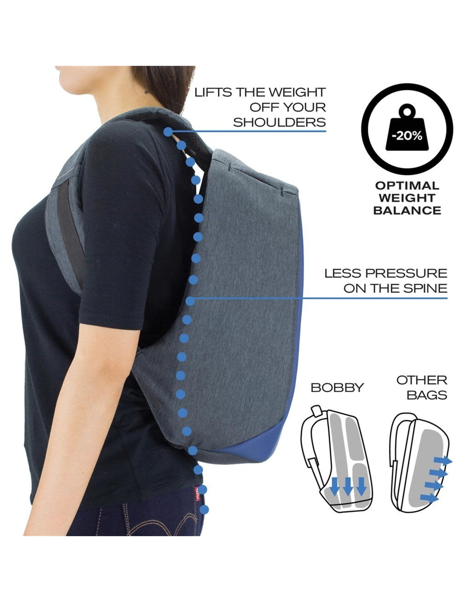 XD Design Blue Bobby anti-theft backpack  15L