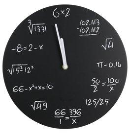 wandklok - wiskunde