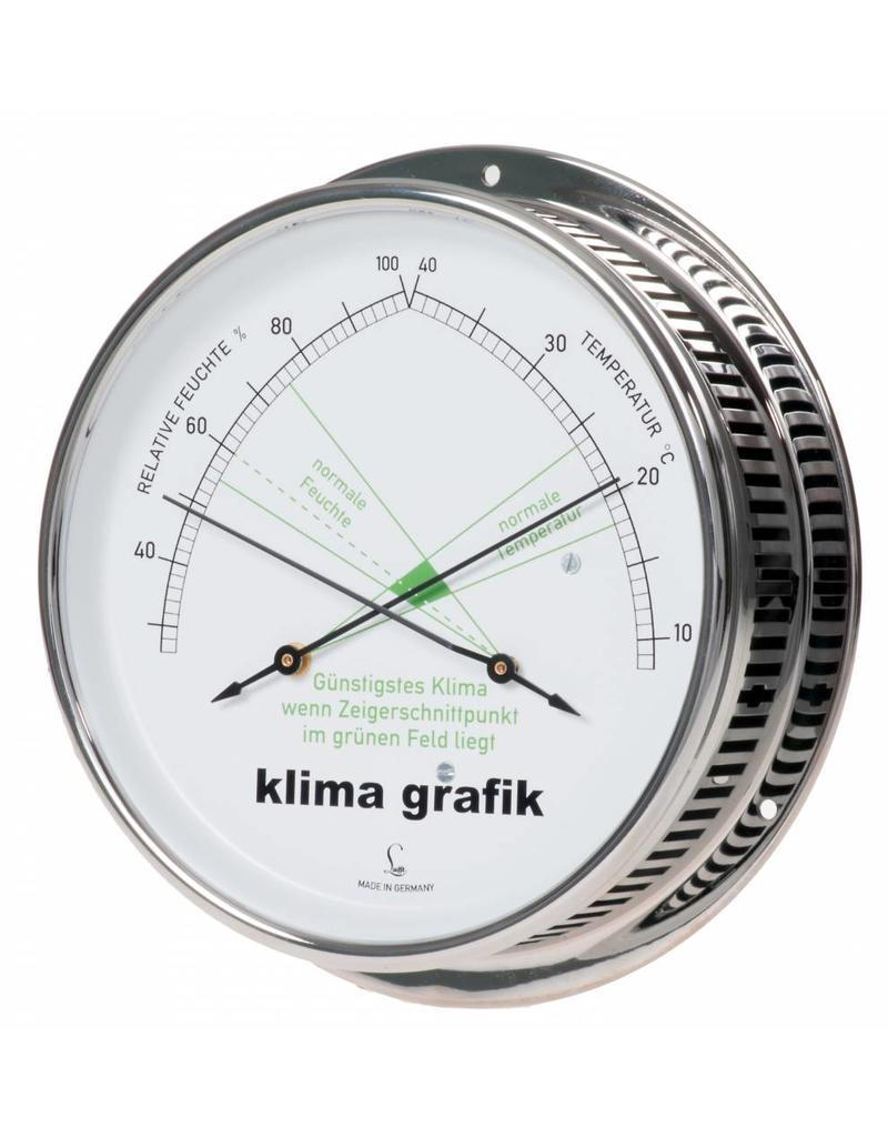 Lufft 004 Hygrometer en thermometer,  met comfortzone, mooi vormgegeven