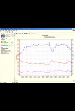 TFA 009 Thermo-hygrometer, USB, alarm, dataopslag, computersoftware