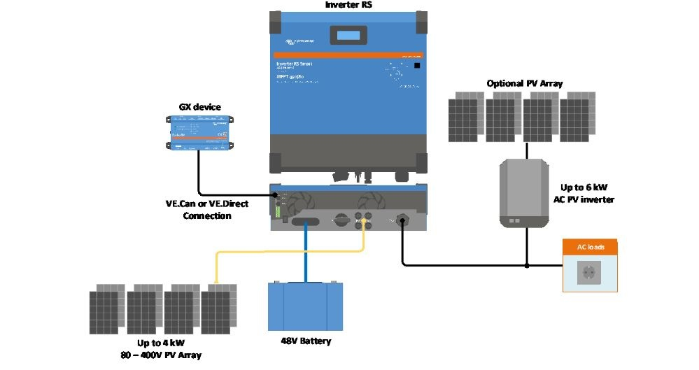 Schaltplan-RS-48/600-Inutec-Solarcenter