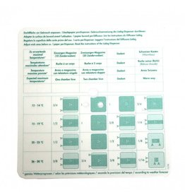 Vaporisingpaper for Liebig dispenser - 10 pieces
